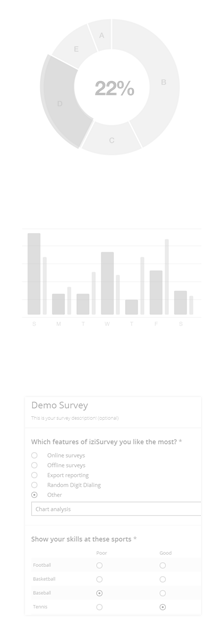 iziSurvey barchart,piechart,websurvey